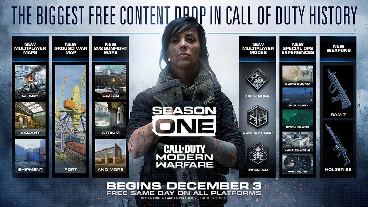 call-of-duty-modern-warfare-saison-1-battle-pass-passe-season-map-gratuit-payant-sortie-decembre