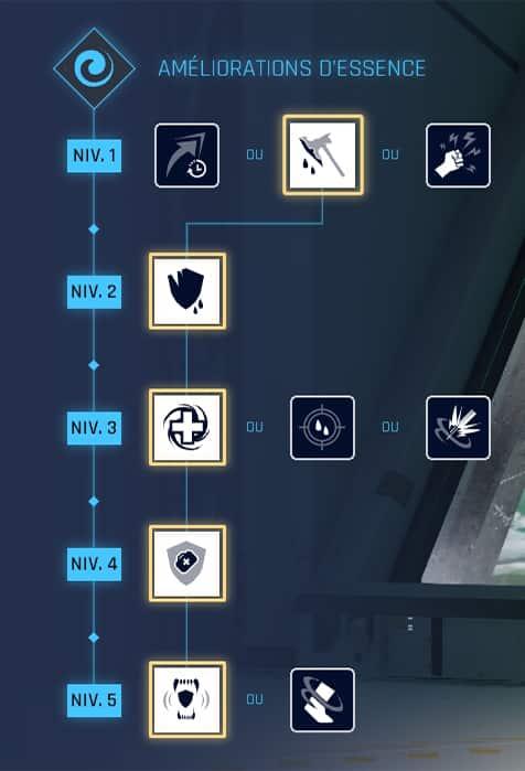crucible-guide-chasseur-drakahl-arbre-de-competence-amelioration-essence-2
