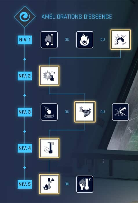 crucible-guide-chasseur-summer-arbre-de-competence-amelioration-essence-2