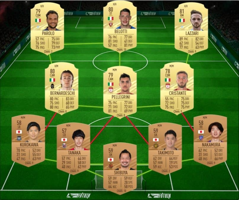 fifa-21-fut-DCE-affiches-passees-semaine-solution-pas-chere-guide-1-1