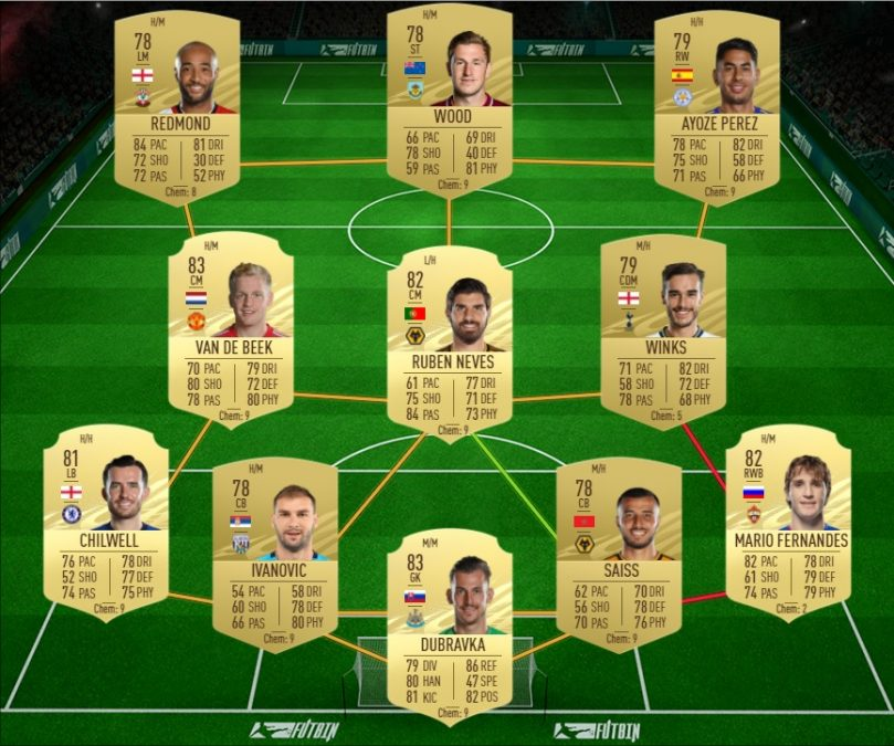 fifa-21-fut-DCE-affiches-passees-semaine-solution-pas-chere-guide-9-4