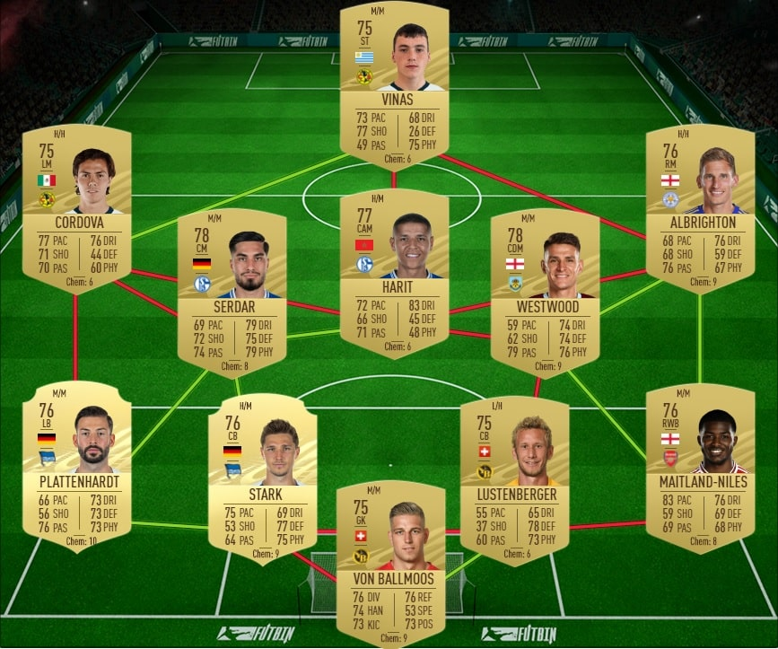 fifa-21-fut-DCE-grosses-affiches-semaine-solution-pas-chere-guide-3-4