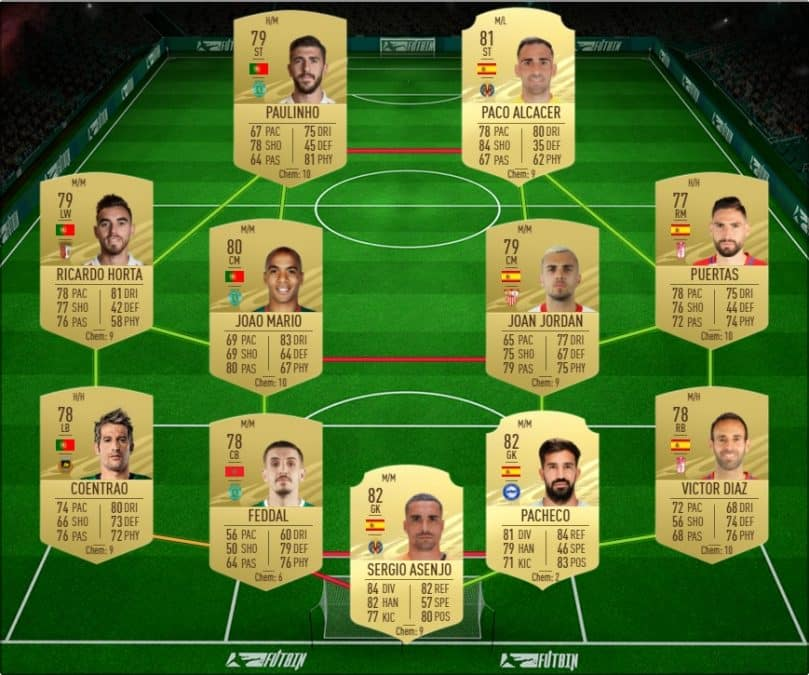 fifa-21-fut-DCE-grosses-affiches-semaine-solution-pas-chere-guide-36-4