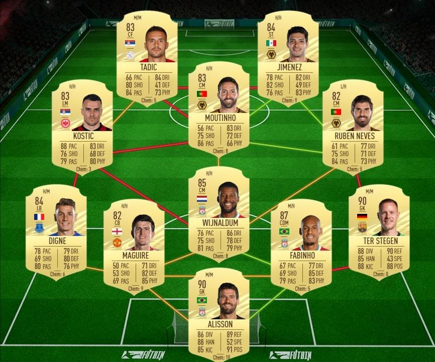 fifa-21-fut-DCE-future-stars-defi-SBC-Curtis-Jones-liste-joueurs-solution-pas-chere-guide-3