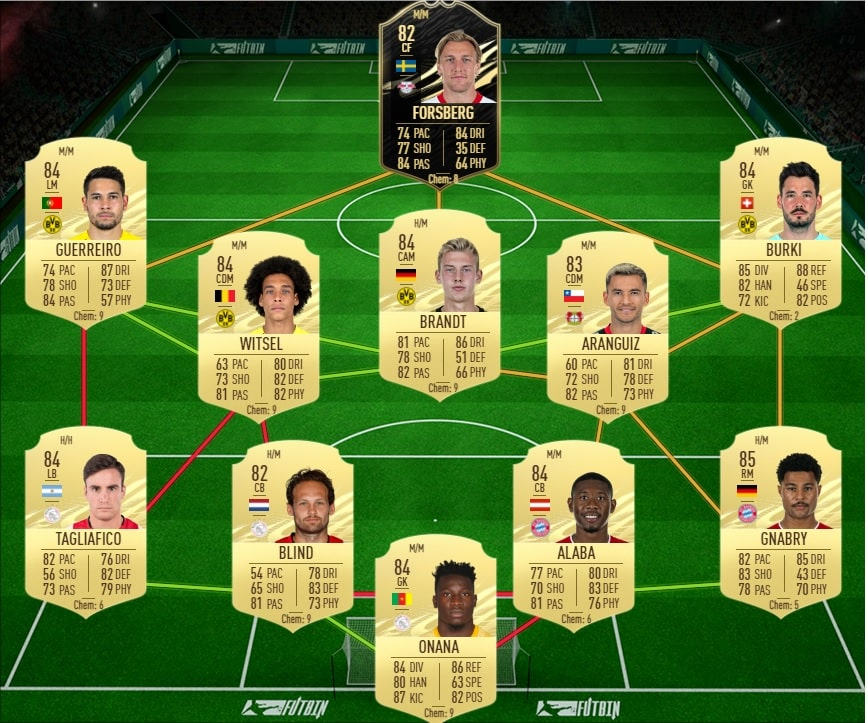 fifa-21-fut-DCE-Erling-Haaland-Bundesliga-solution-pas-chere-guide-1