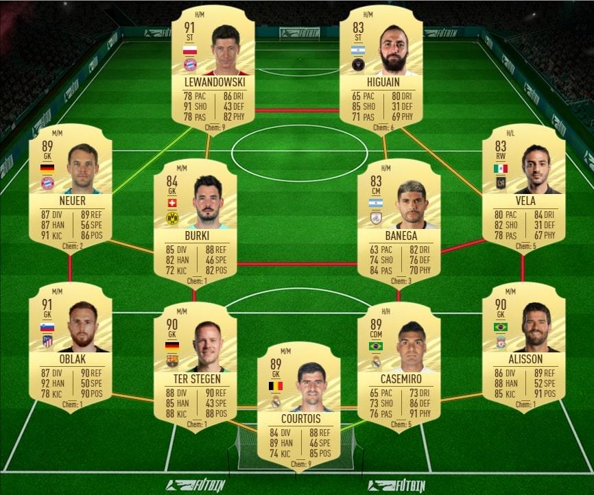 fifa-21-fut-DCE-kylian-mbappe-ligue-1-solution-pas-chere-guide-6