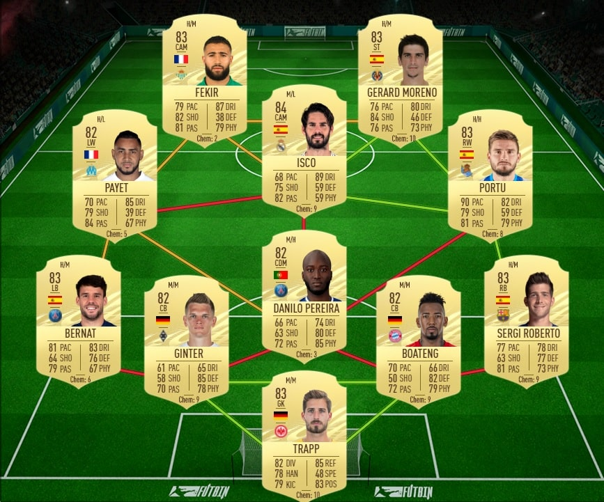 fifa-21-fut-DCE-Pierre-Kunde-Malong-rulebreakers-solution-pas-chere-guide-1