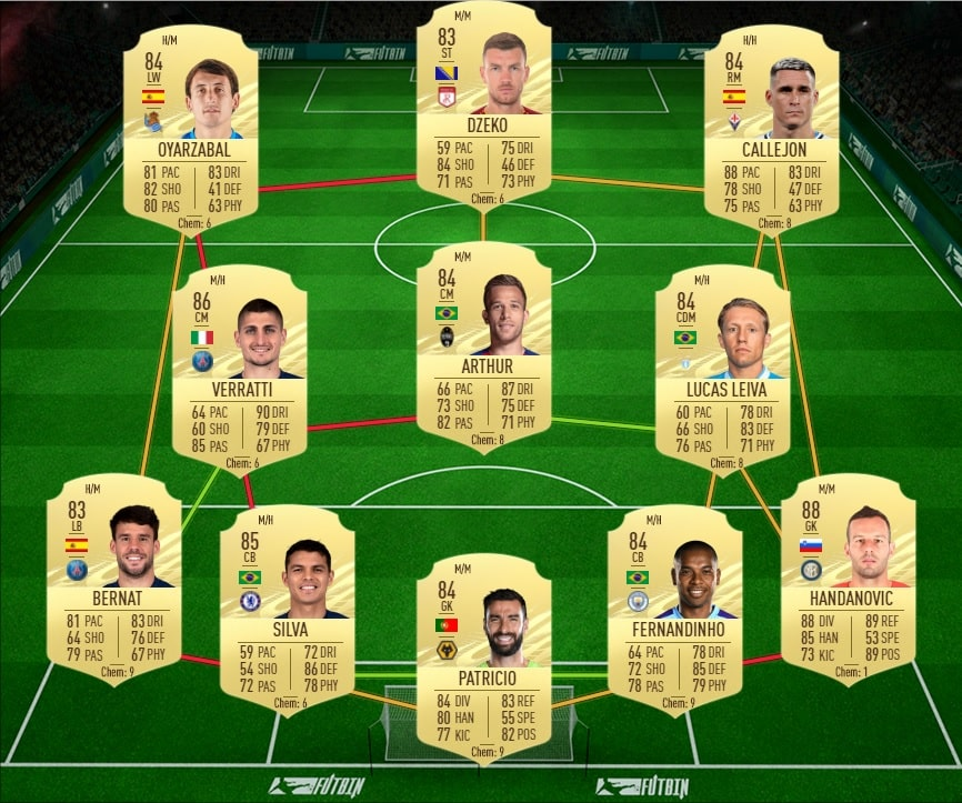 fifa-21-fut-DCE-Pierre-Kunde-Malong-rulebreakers-solution-pas-chere-guide-2