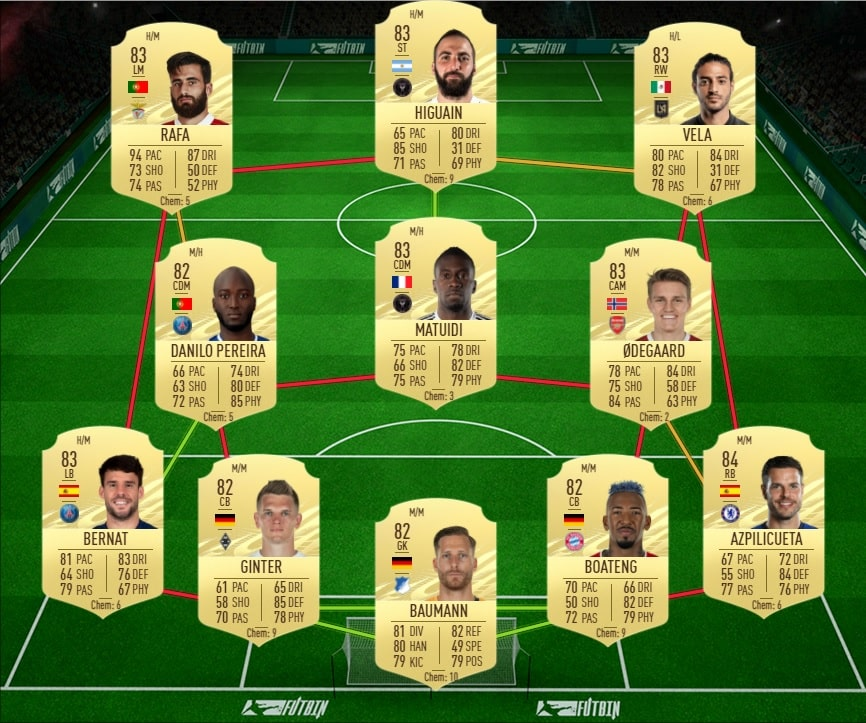 fifa-21-fut-DCE-UEFA-Thilo-Kehrer-showdown-solution-pas-chere-guide-1