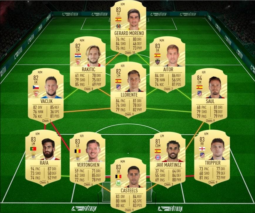 fifa-21-fut-DCE-UEFA-corentin-talisso-showdown-solution-pas-chere-guide-1