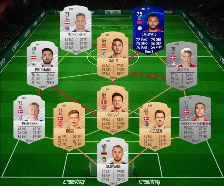 fifa-21-fut-DCE-UEFA-Le-Poznan-solution-pas-chere-guide-1