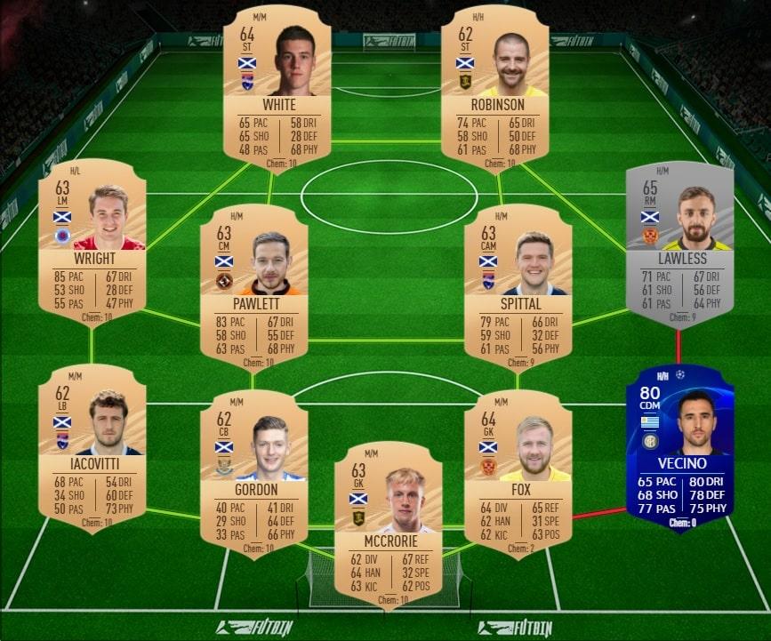 fifa-21-fut-DCE-UEFA-Renard-des-surfaces-solution-pas-chere-guide-1