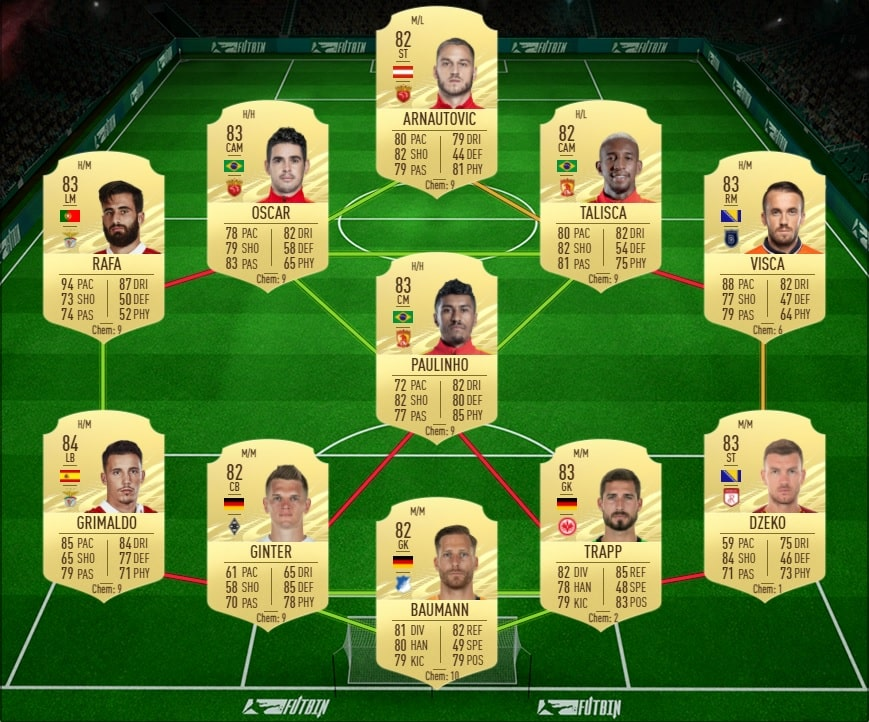 fifa-21-fut-DCE-what-if-et-si-Wendell-solution-pas-chere-guide-1