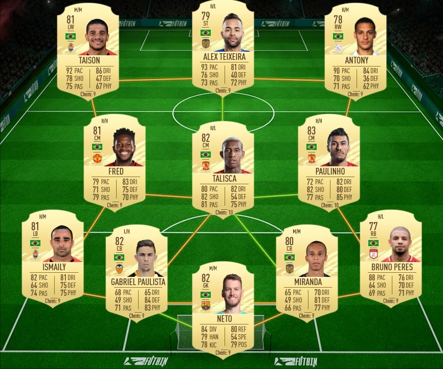 fifa-21-fut-starter-team-200k-exemple-pas-chere-3