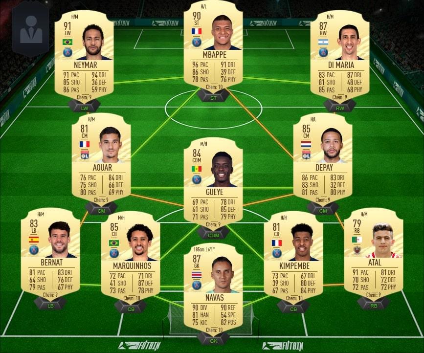 fifa-21-fut-ultime-meta-meilleure-equipe-ligue-1-team-exemple-1
