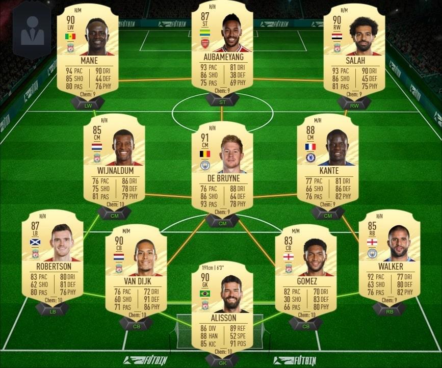 fifa-21-fut-ultime-meta-meilleure-equipe-premier-league-team-exemple-2