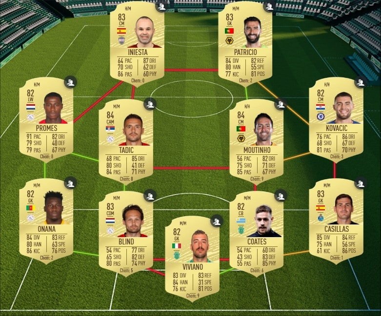 fifa-20-fut-dce-affiches-uefa-double-enfort-81-moins-cher-astuce-equipe-guide