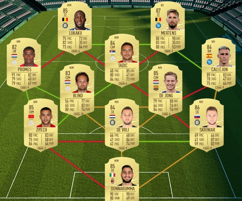 fifa-20-fut-dce-flashback-marco-alonso-moins-cher-astuce-equipe-guide-1