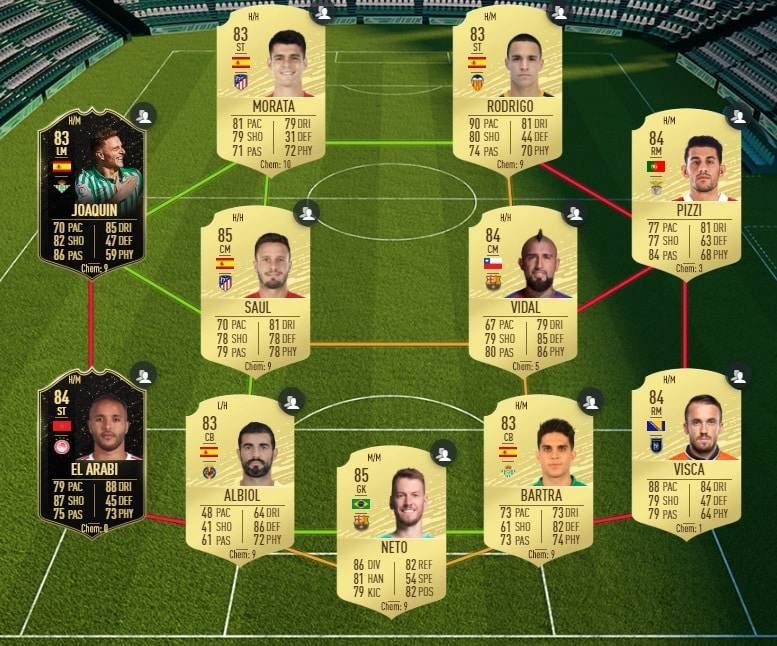 fifa-20-fut-dce-flashback-diego-costa-moins-cher-astuce-equipe-guide-1