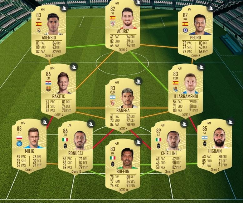 fifa-20-fut-dce-flashback-Mascherano-moins-cher-astuce-equipe-guide