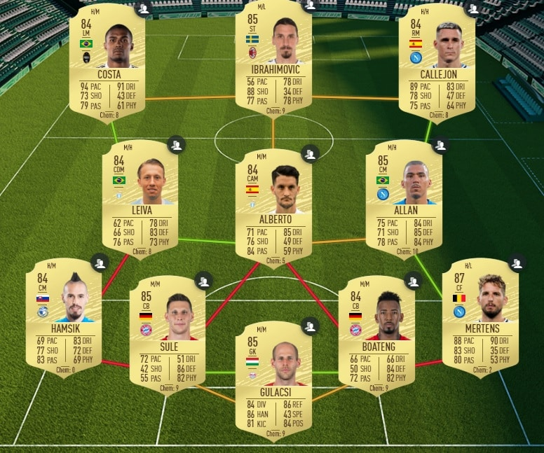 fifa-20-fut-dce-flashback-Dries-Mertens-premium-moins-cher-astuce-equipe-guide-1