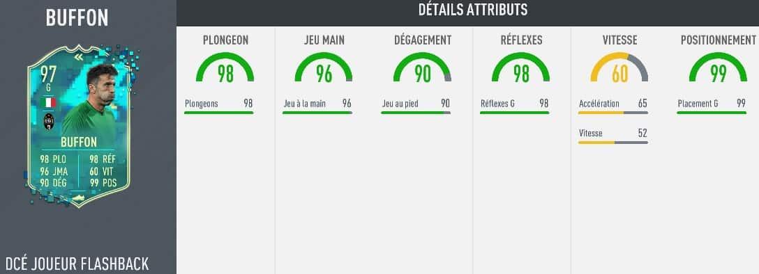 fifa-20-fut-dce-Gianluigi-Buffon-moins-cher-astuce-equipe-guide-2