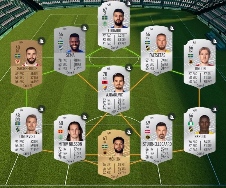 fifa-20-fut-dce-defi-future-stars-solution-pas-cher-meilleur-guide-10