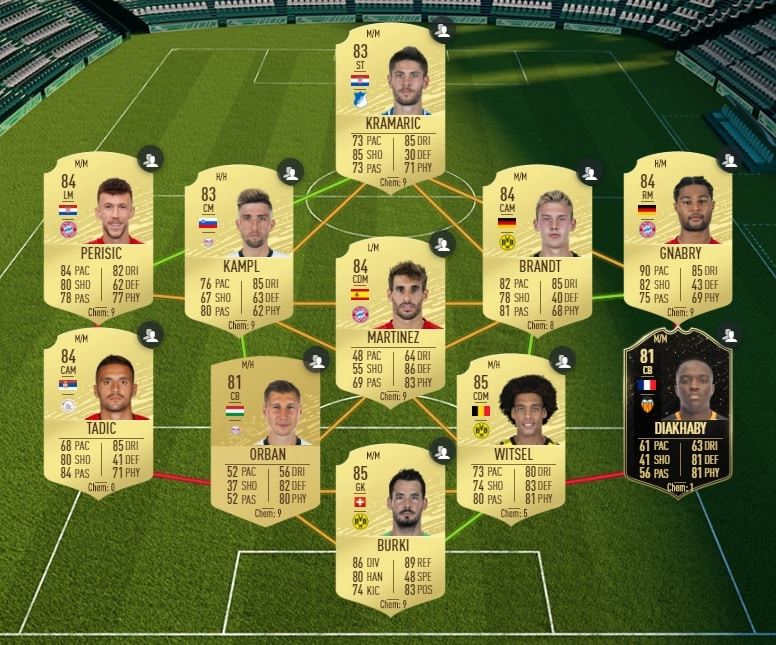 fifa-20-fut-dce-moments-joueur-alphonso-davies-moins-cher-astuce-equipe-guide-2