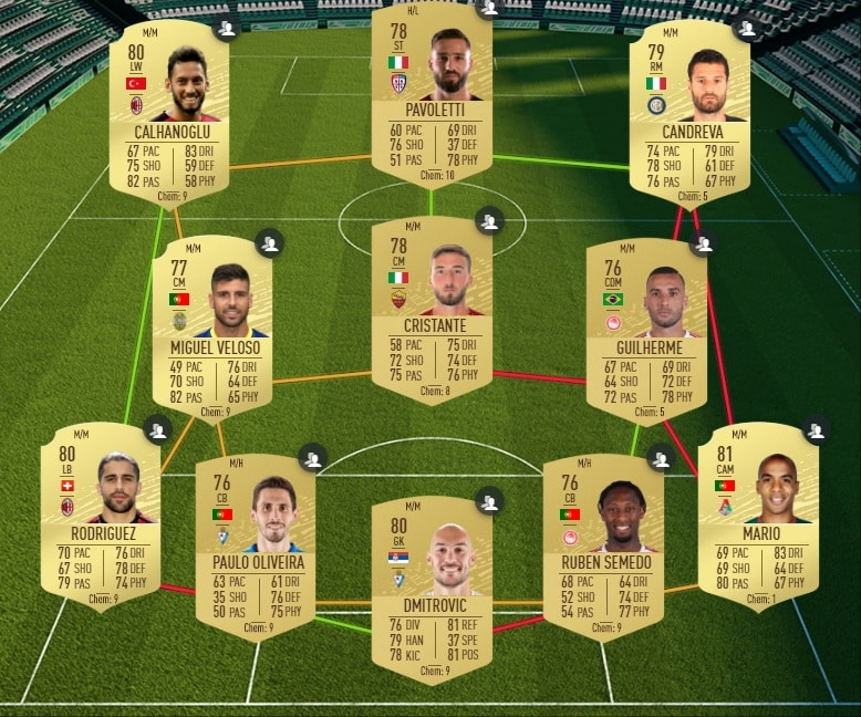 fifa-20-fut-dce-summer-heat-affiches-moins-cher-astuce-equipe-guide-5-3