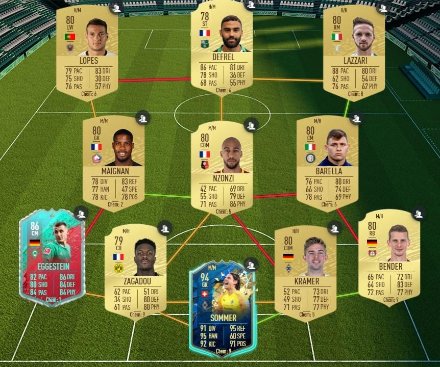 fifa-20-fut-dce-Arthur-moins-cher-astuce-equipe-guide-1