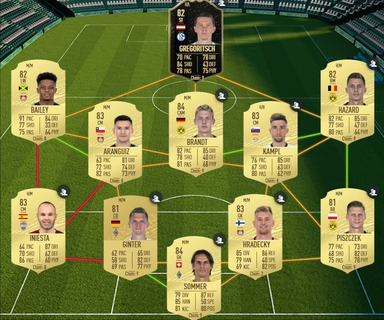 fifa-20-fut-dce-moments-joueur-luka-jovic-moins-cher-astuce-equipe-guide-1