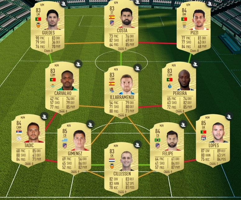 fifa-20-fut-dce-moments-joueur-luka-jovic-moins-cher-astuce-equipe-guide-2