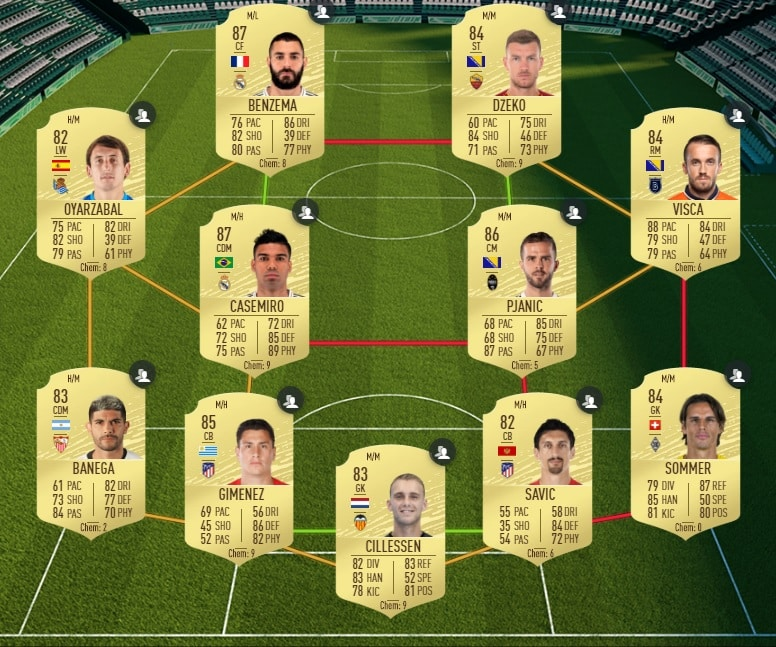 fifa-20-fut-dce-moments-joueur-luka-jovic-moins-cher-astuce-equipe-guide-3