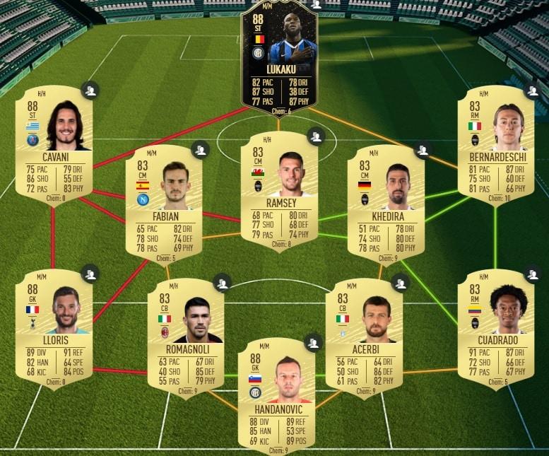fifa-20-fut-dce-POTM-ligue-1-neymar-moins-cher-astuce-equipe-guide-1