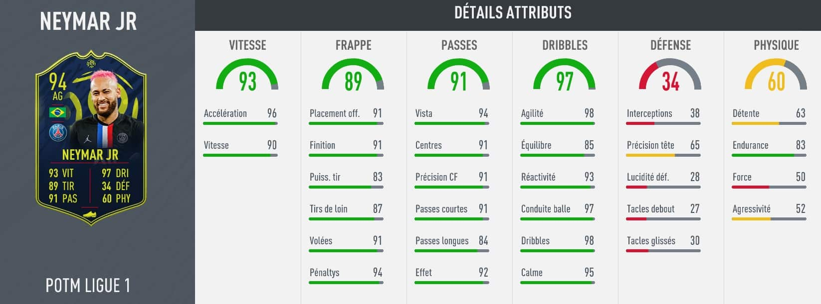 fifa-20-fut-dce-POTM-ligue-1-neymar-moins-cher-astuce-equipe-guide-10