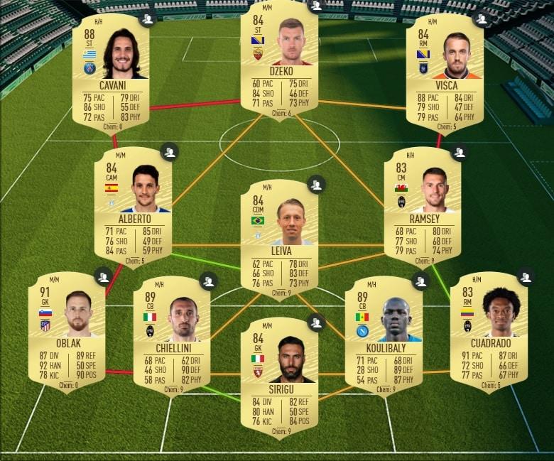 fifa-20-fut-dce-POTM-ligue-1-neymar-moins-cher-astuce-equipe-guide-2
