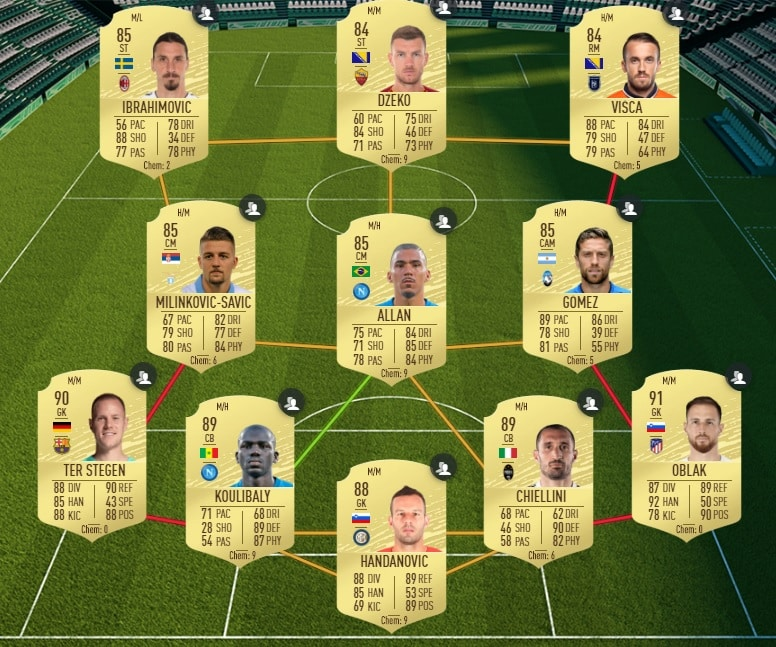 fifa-20-fut-dce-POTM-ligue-1-neymar-moins-cher-astuce-equipe-guide-4