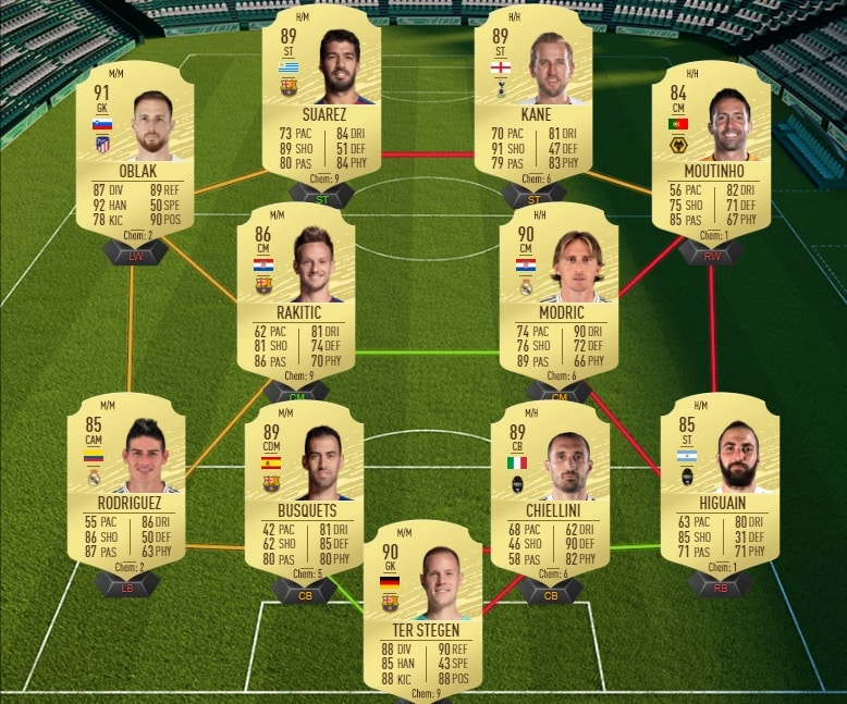 fifa-20-fut-dce-POTM-ligue-1-neymar-moins-cher-astuce-equipe-guide-8