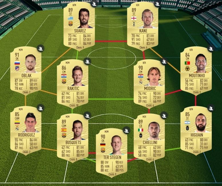 fifa-20-fut-dce-POTM-ligue-1-neymar-moins-cher-astuce-equipe-guide-9