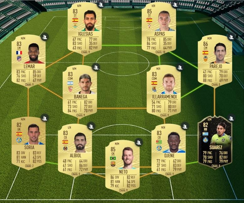 fifa-20-fut-dce-POTM-ligue-1-ben-yedder-moins-cher-astuce-equipe-guide-1