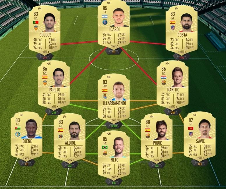 fifa-20-fut-dce-POTM-ligue-1-ben-yedder-moins-cher-astuce-equipe-guide-2