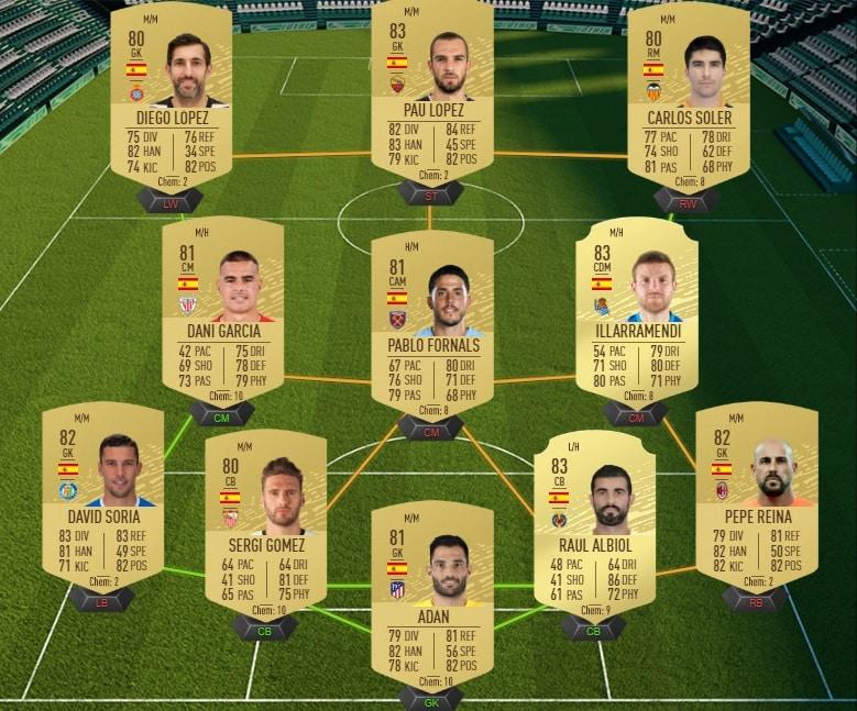 fifa-20-fut-dce-potm-pukki-premier-league-solution-pas-cher-meilleur-guide