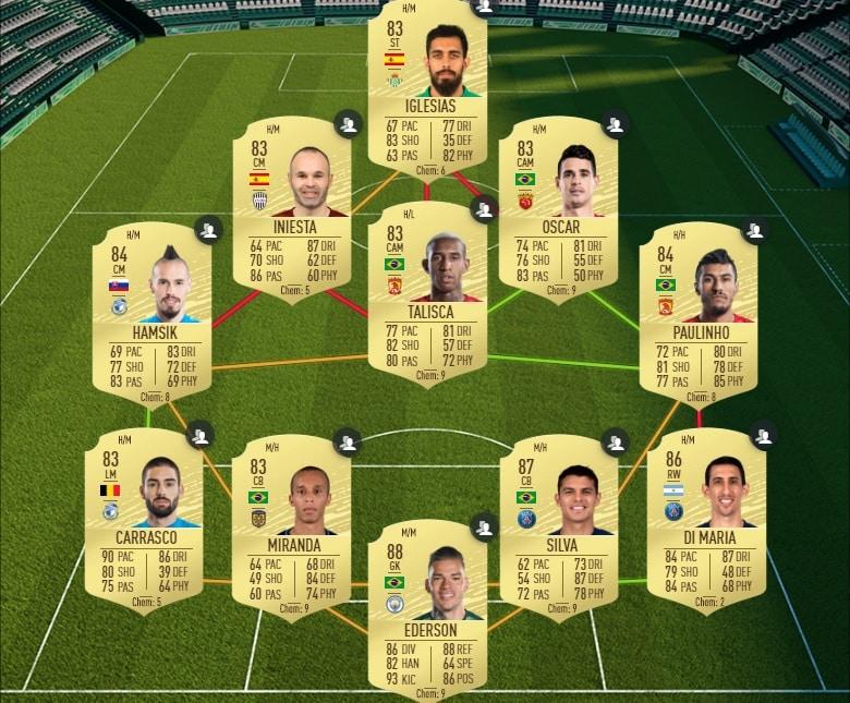 fifa-20-fut-dce-hdm-potm-sergio-aguero-premier-league-moins-cher-astuce-equipe-guide-1
