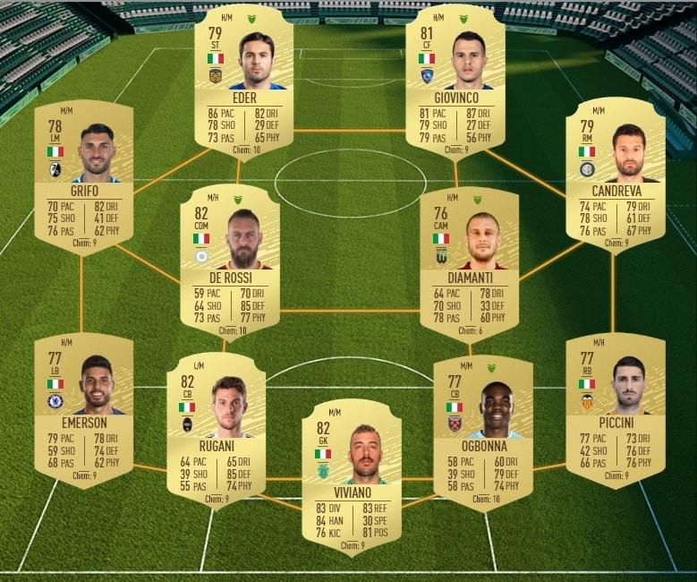 fifa-20-fut-dce-solution-hybride-ligues-neuf-honneur-moins-cher-astuce-equipe