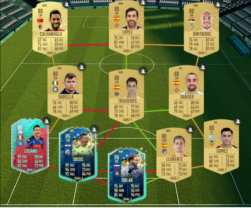 fifa-20-fut-dce-renfort-92-moins-cher-astuce-equipe-guide-1