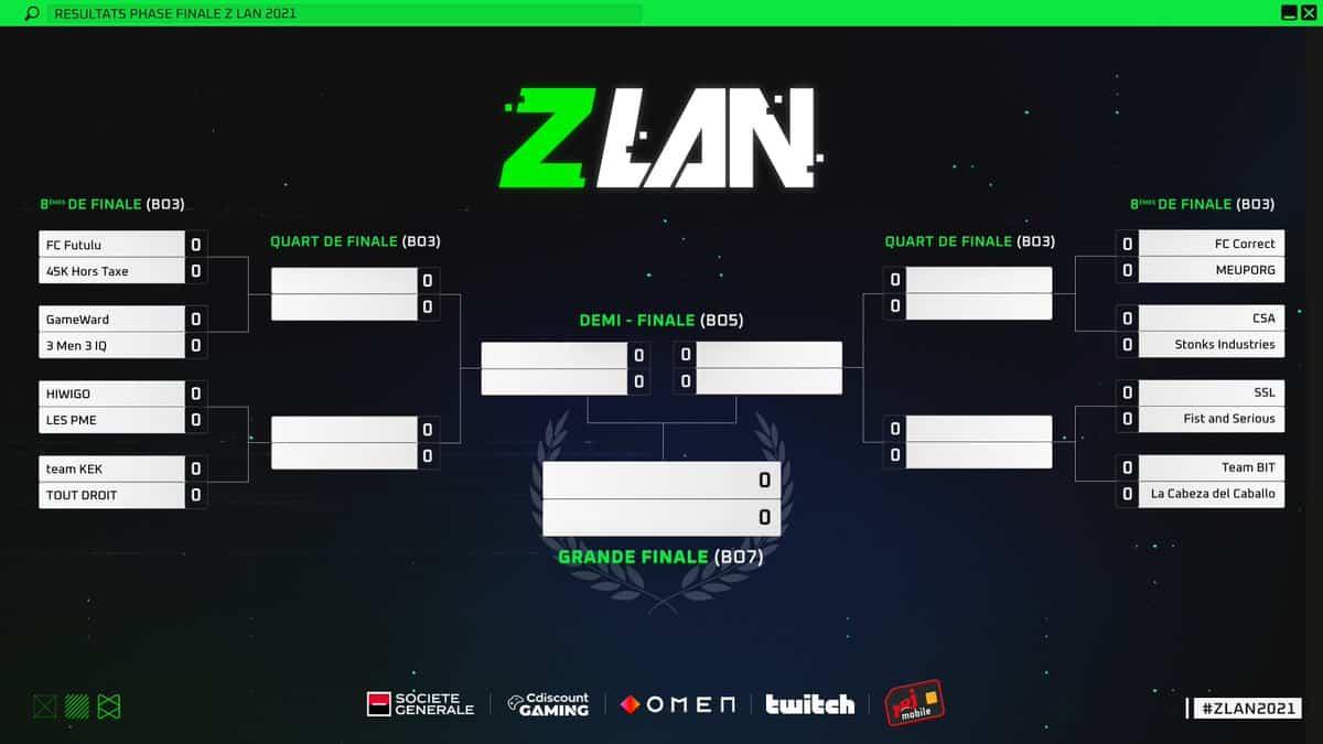 z-lan-2021-bracket-final