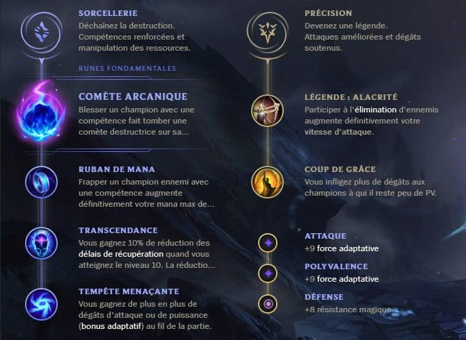 Guide LoL Anivia Mid S10 Runes