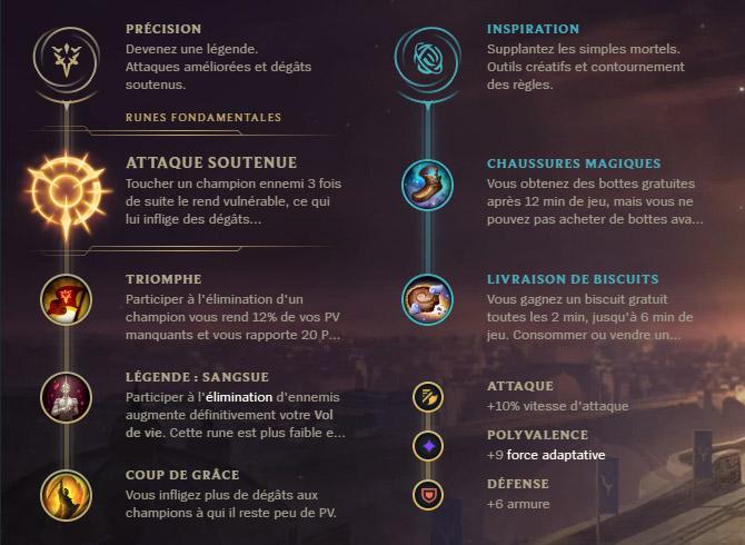 Guide LoL Aphelios Bot S10 Runes