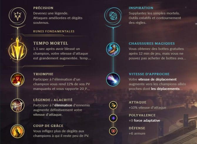 Guide LoL Ashe Bot S10 Runes