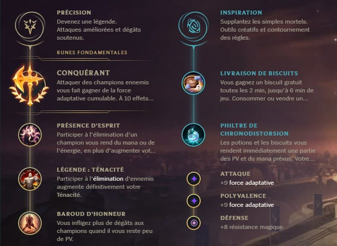 Guide LoL AurelionSol Mid S10 Runes